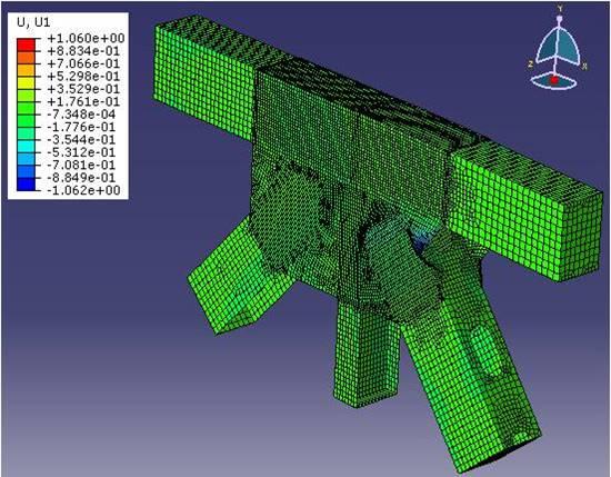 Analisi non lineari di una connessione di ponte reticolare