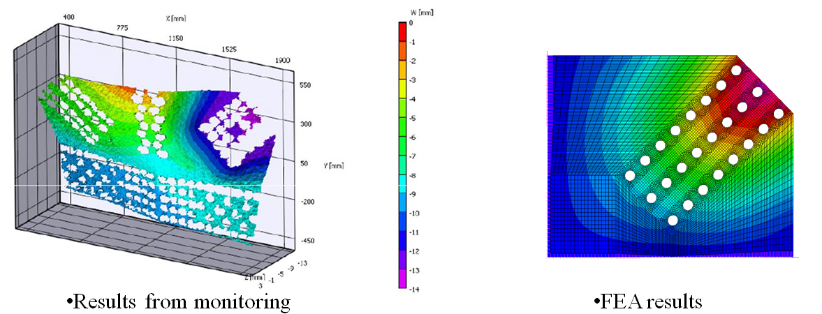 Analisi di dettaglio di una piastra da collegamento confrontata con risultati di monitoraggio strutturale
